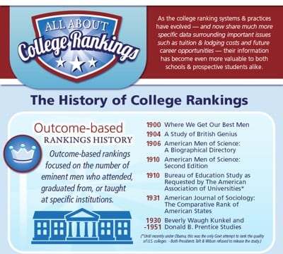 history-college-rankings-thumb