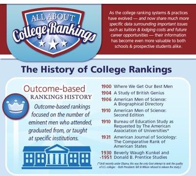 history-college-rankings-thumb