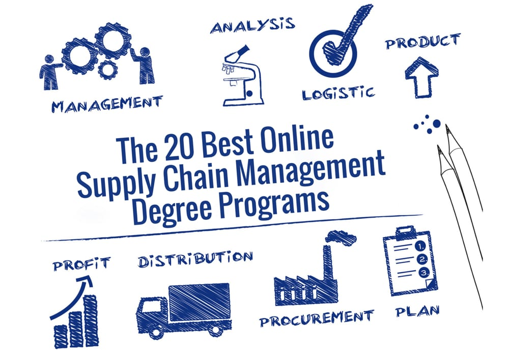 Dissertation topics related to supply chain management
