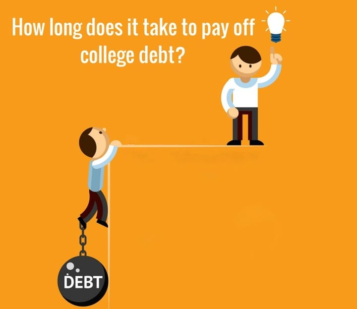 How Long Does It Take To Pay Back Student Loans College Rank